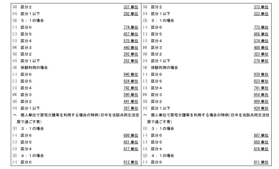 f:id:irumakikansoudan1:20210520104004p:plain