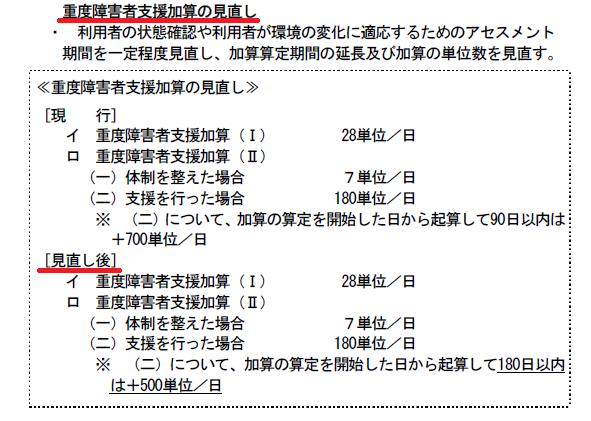 f:id:irumakikansoudan1:20210520104017p:plain