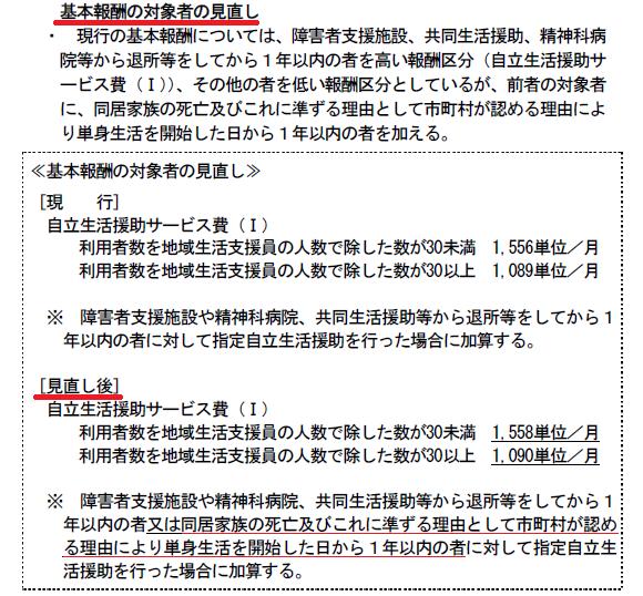 f:id:irumakikansoudan1:20210520104023p:plain