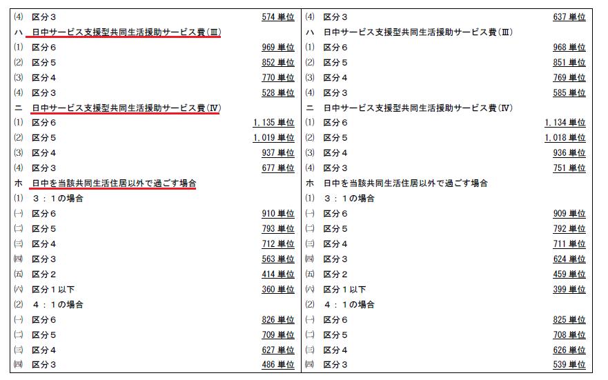 f:id:irumakikansoudan1:20210521110040p:plain