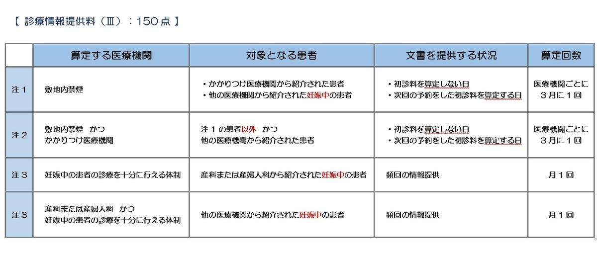 f:id:iryoujimuarekore:20200527164933j:plain