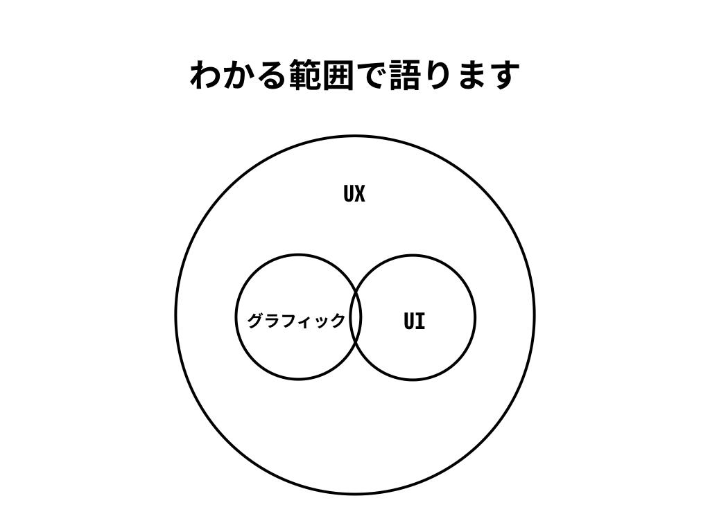 f:id:is178:20180410164830p:plain