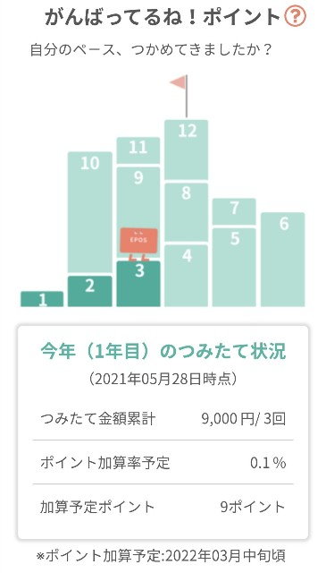 f:id:isachibi59:20210530100319j:plain