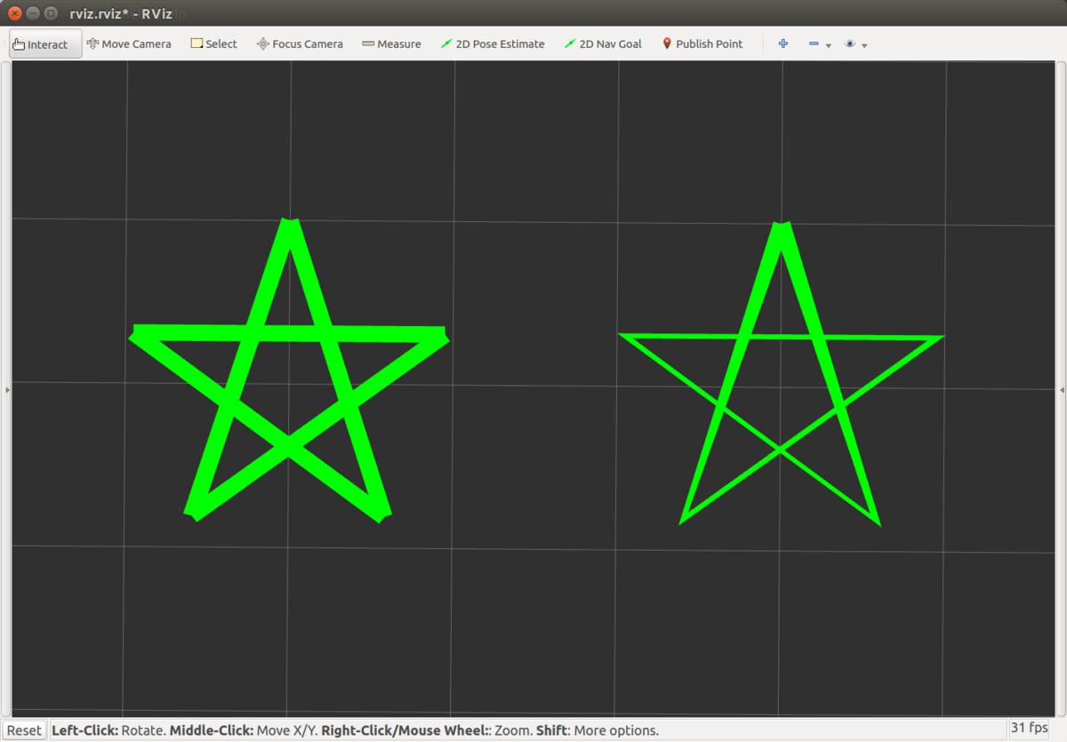 LINE_LISTとLINE_STRIPで描いた星形