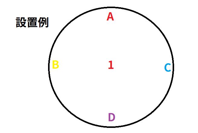 f:id:isaomi:20170720224937p:plain