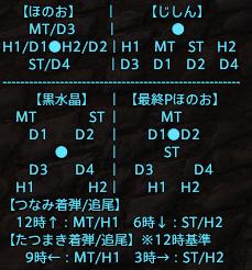 f:id:isaomi:20181208160817p:plain