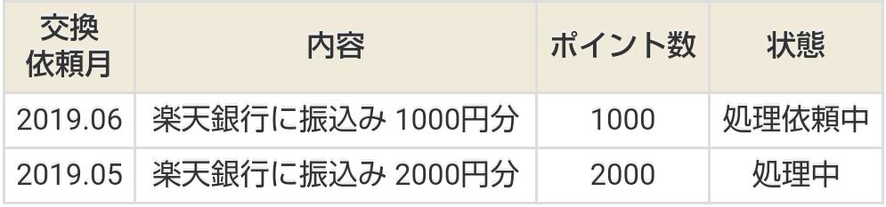 f:id:isative:20190602004516p:plain