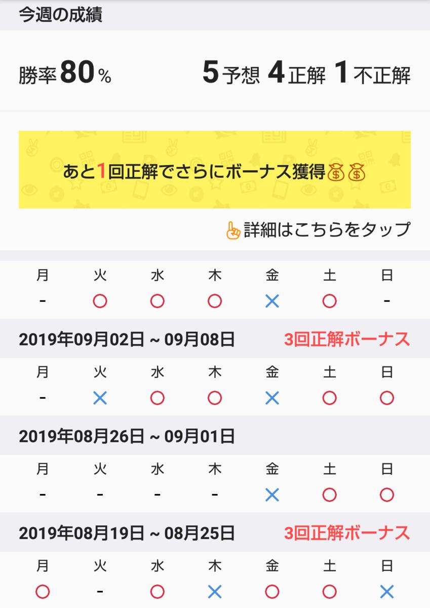 f:id:isative:20190921000223p:plain
