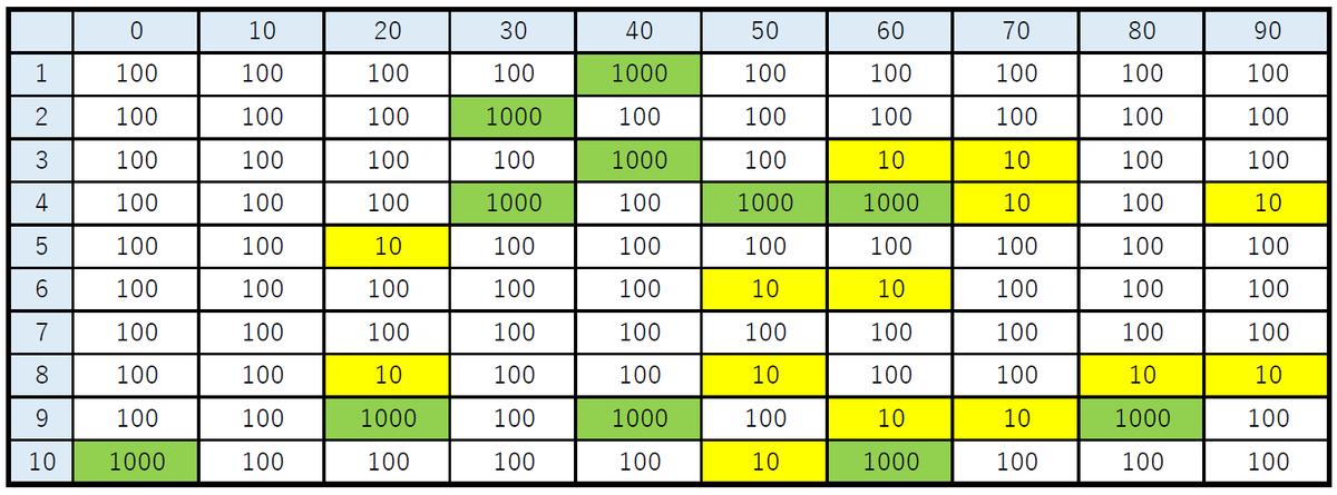 f:id:isative:20200105134857p:plain