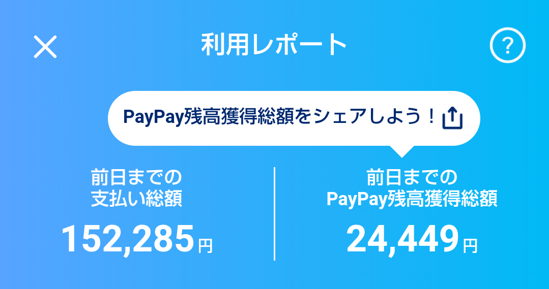 PayPay使用履歴