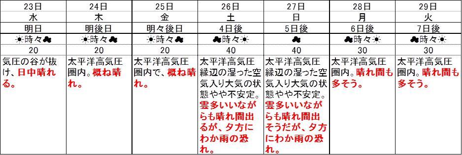 f:id:ise_ebi11082:20170822212255j:plain