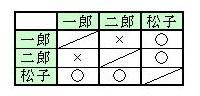 f:id:isemba:20170606135817j:plain