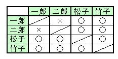 f:id:isemba:20170619142742j:plain