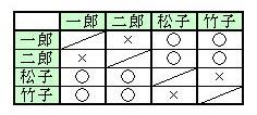 f:id:isemba:20170619151257j:plain