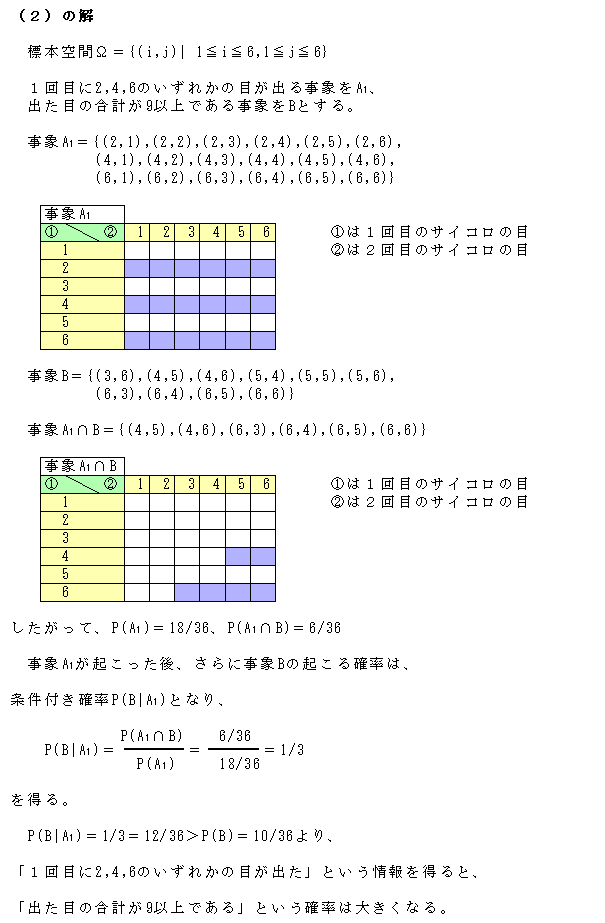 f:id:isemba:20210718184744p:plain