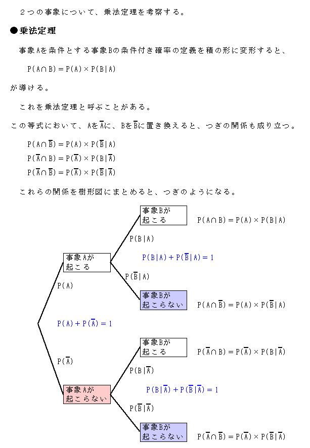 f:id:isemba:20210801104752p:plain