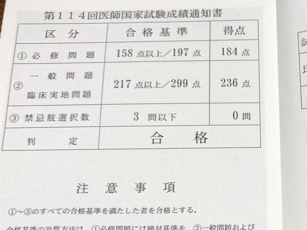 114 試験 医師 国家