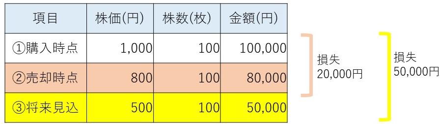 f:id:ishibashiran:20201231151411j:plain