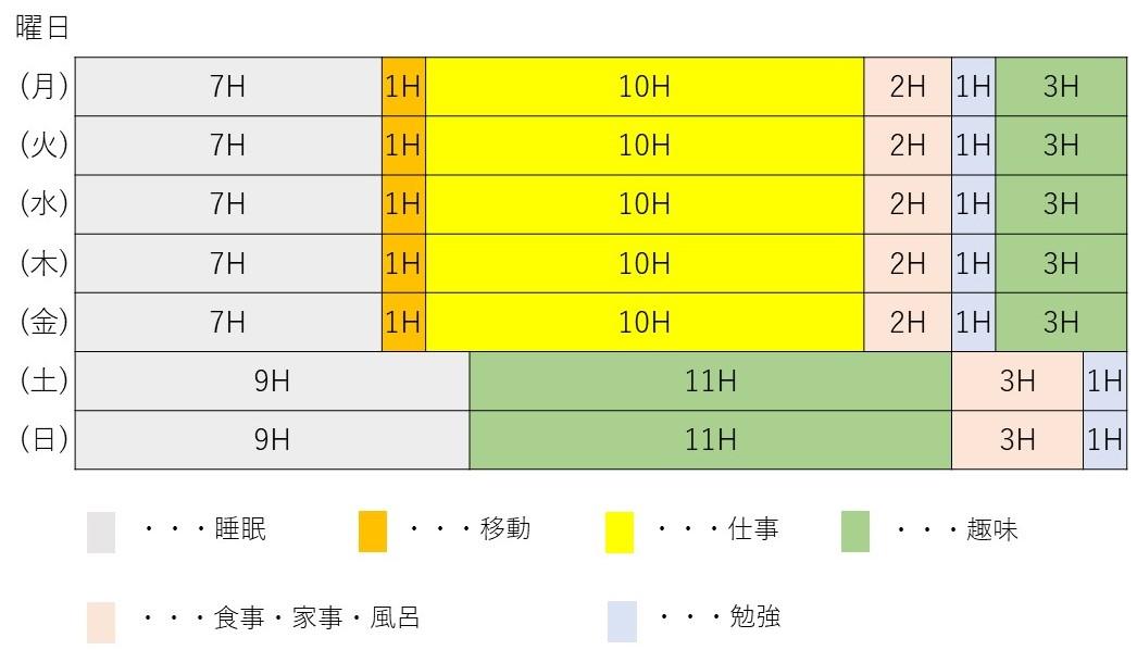 f:id:ishibashiran:20210110214220j:plain