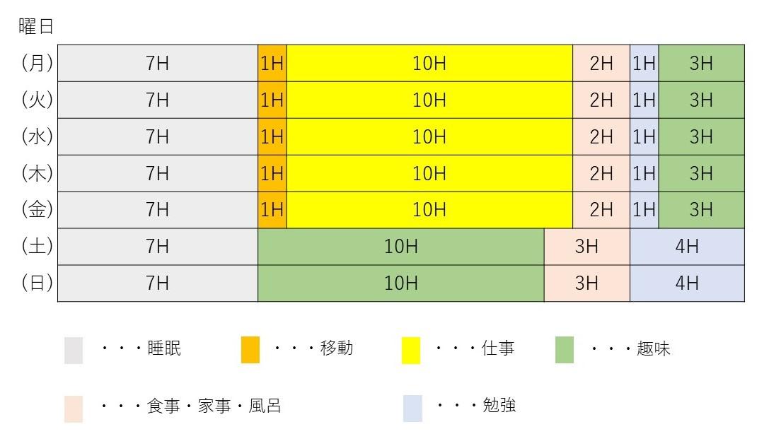 f:id:ishibashiran:20210111002937j:plain