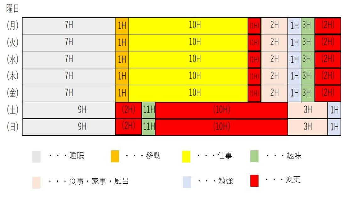 f:id:ishibashiran:20210111010355j:plain
