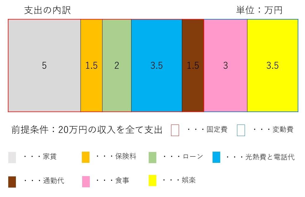 f:id:ishibashiran:20210112131042j:plain
