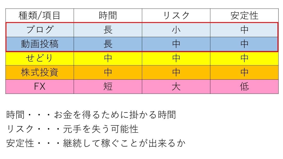 f:id:ishibashiran:20210130223240j:plain
