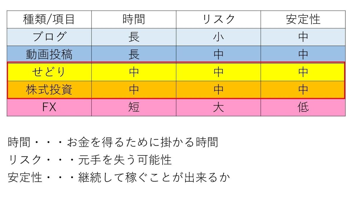f:id:ishibashiran:20210130223509j:plain