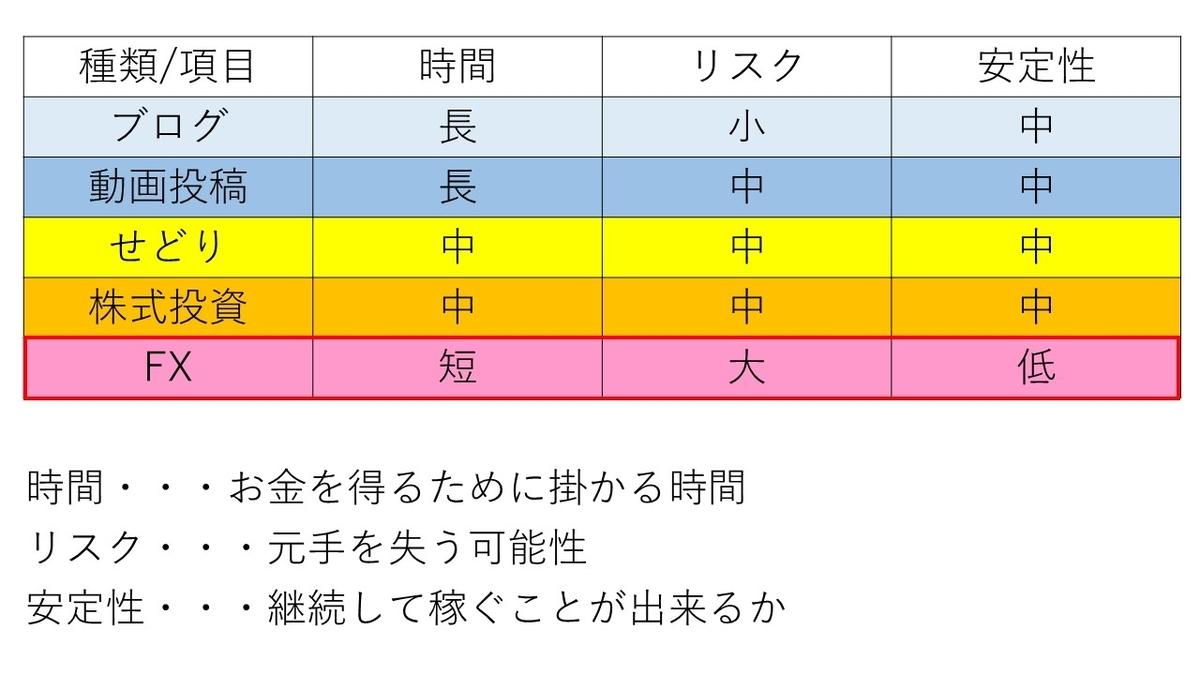 f:id:ishibashiran:20210130223749j:plain
