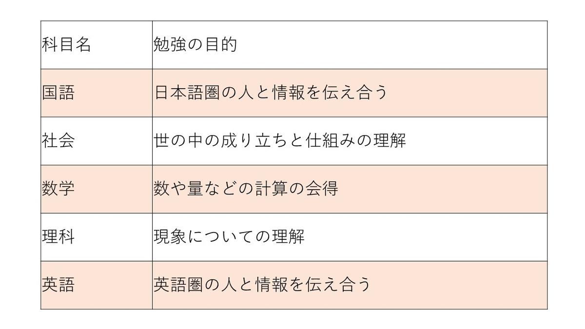 f:id:ishibashiran:20210207153945j:plain