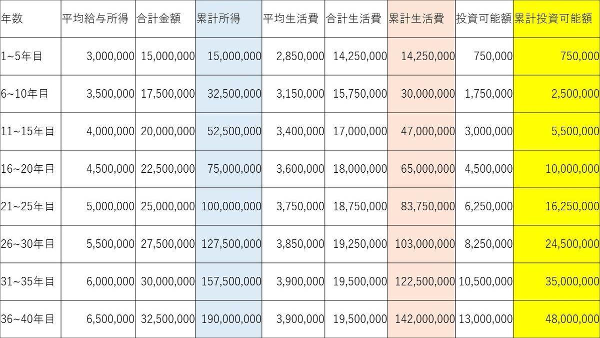 f:id:ishibashiran:20210213153728j:plain