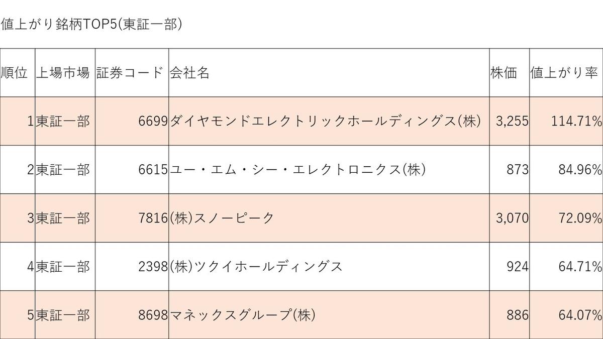 f:id:ishibashiran:20210227152251j:plain