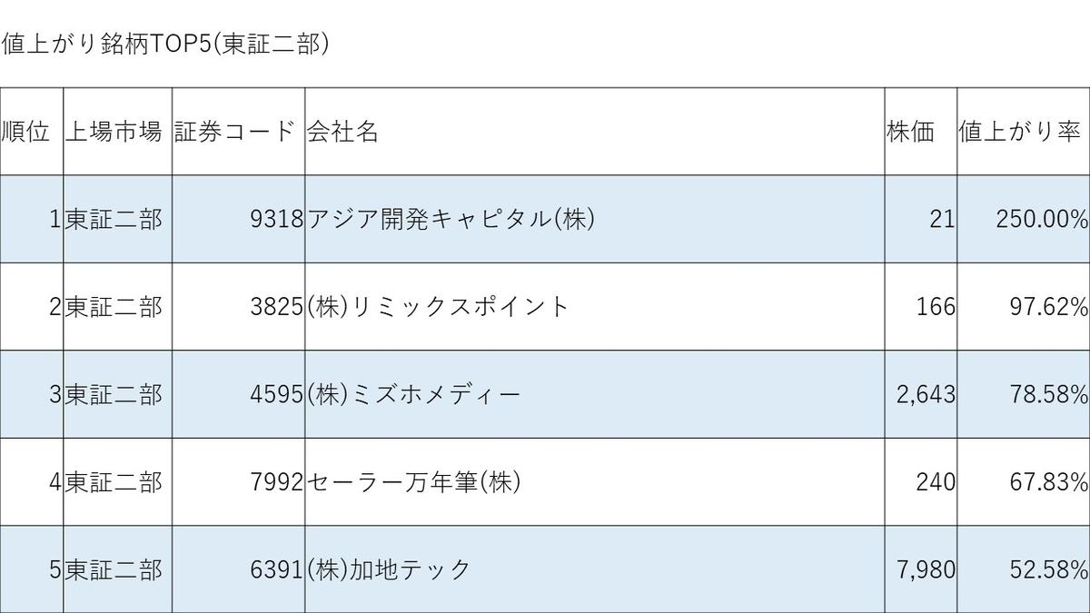 f:id:ishibashiran:20210227152411j:plain