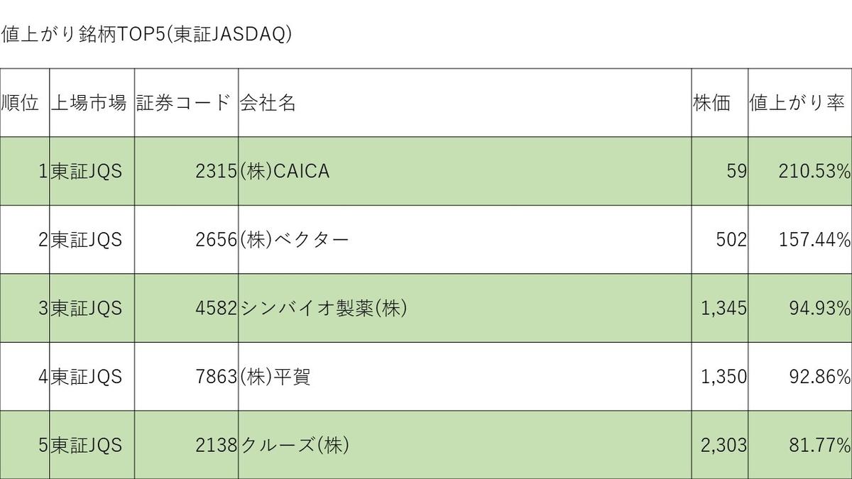 f:id:ishibashiran:20210227152654j:plain
