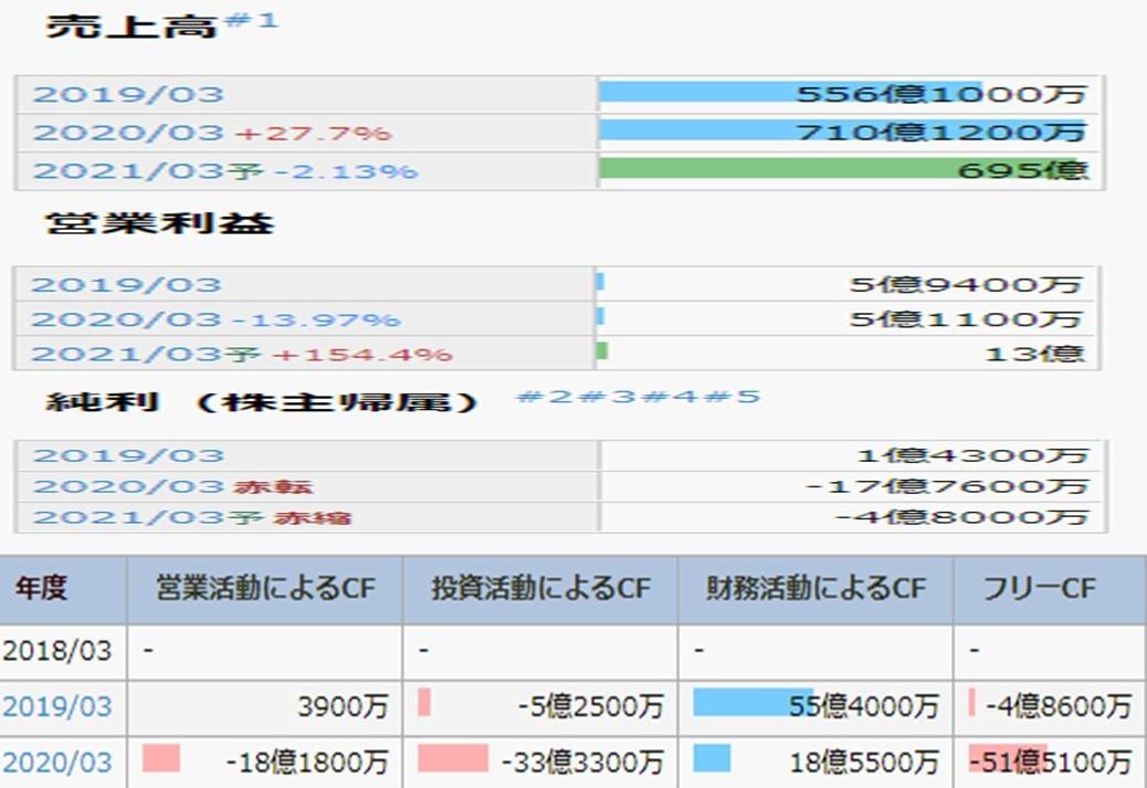 f:id:ishibashiran:20210227213755j:plain