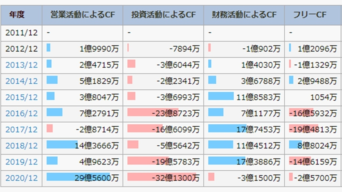 f:id:ishibashiran:20210227220633j:plain