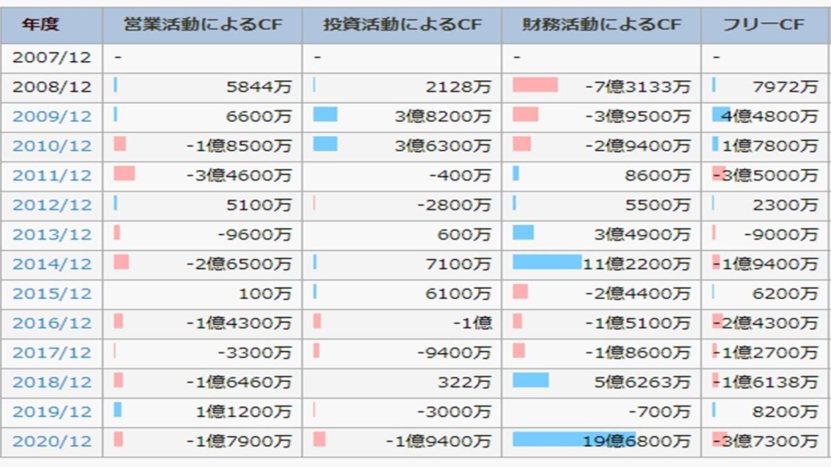 f:id:ishibashiran:20210227224624j:plain