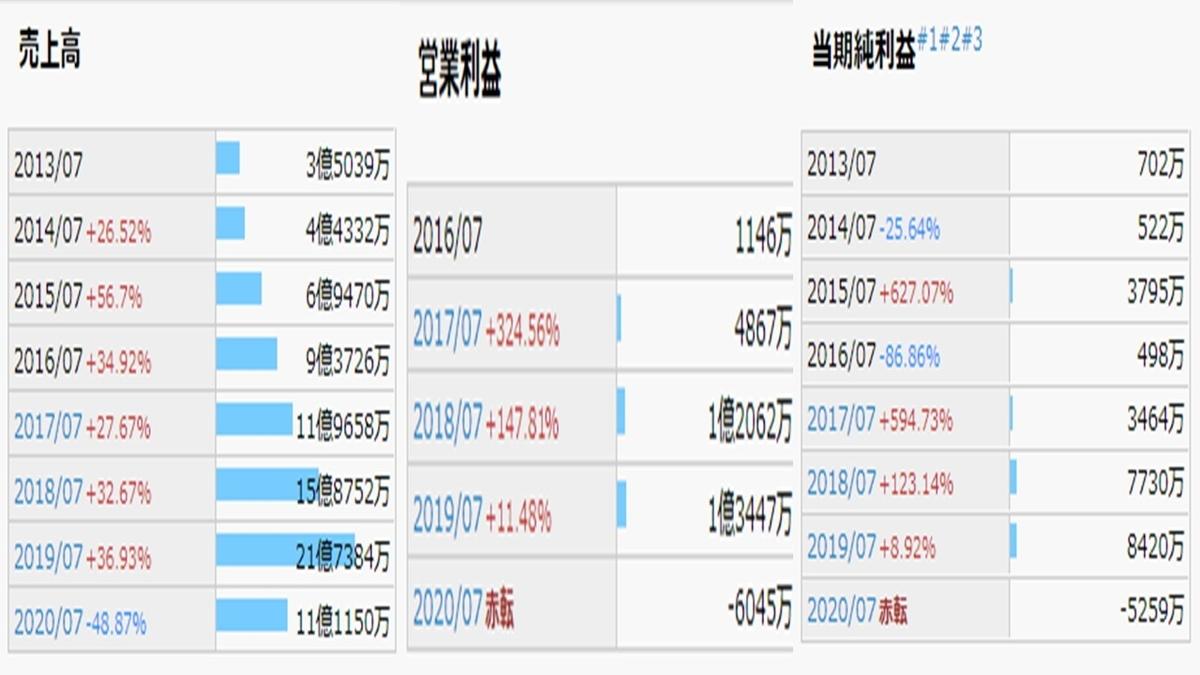 f:id:ishibashiran:20210228000013j:plain