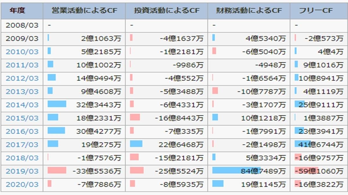 f:id:ishibashiran:20210228002535j:plain