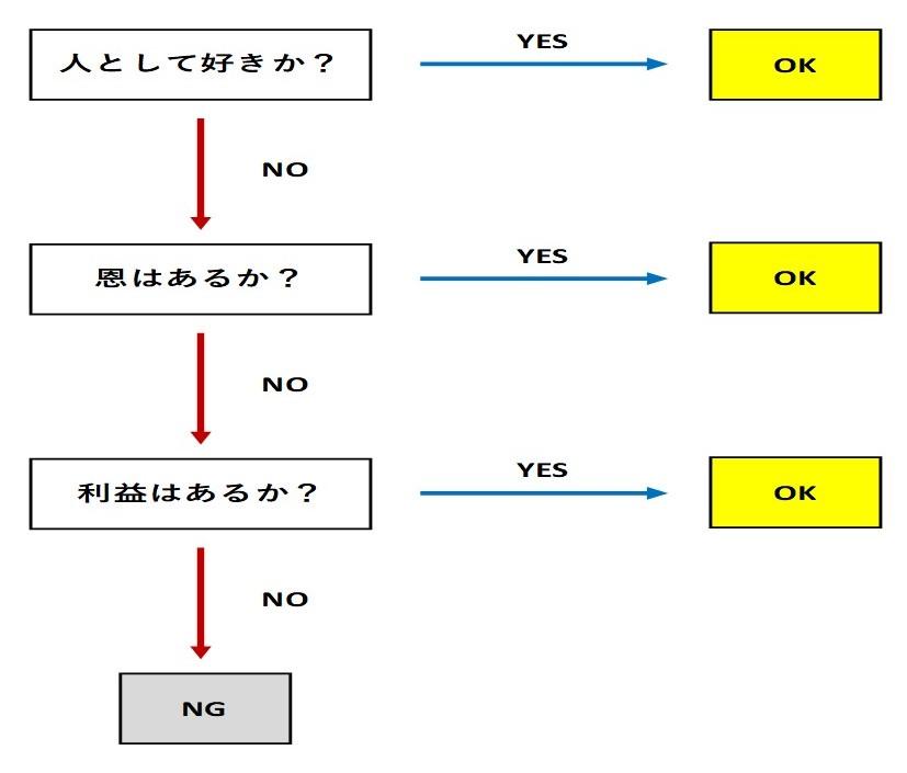 f:id:ishibashiran:20210307161338j:plain