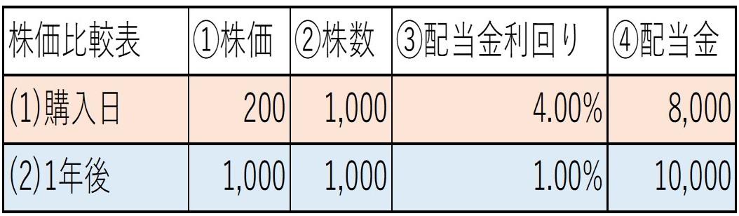 f:id:ishibashiran:20210321225553j:plain