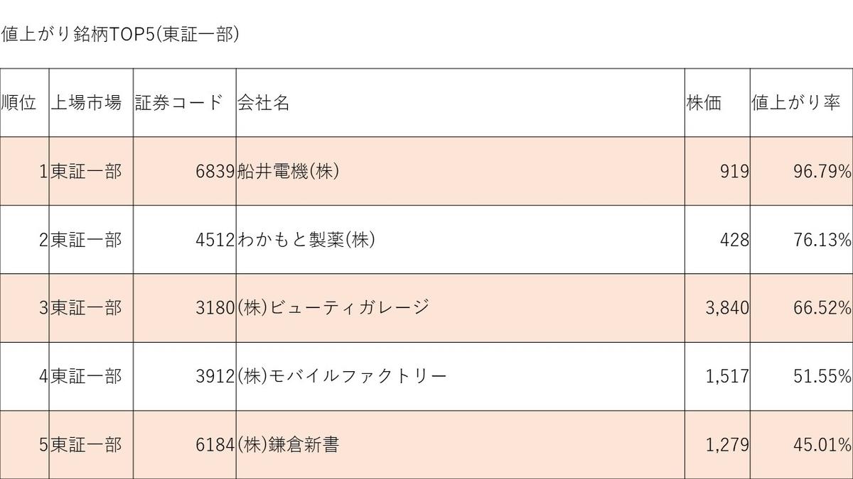 f:id:ishibashiran:20210403090742j:plain