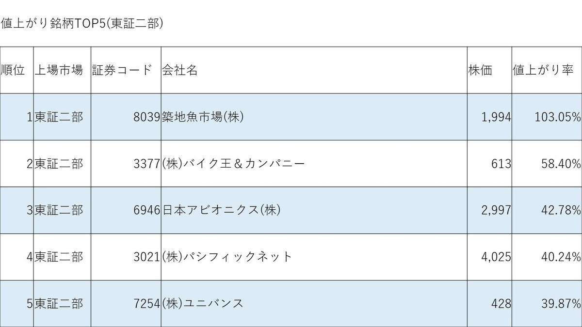 f:id:ishibashiran:20210403090841j:plain