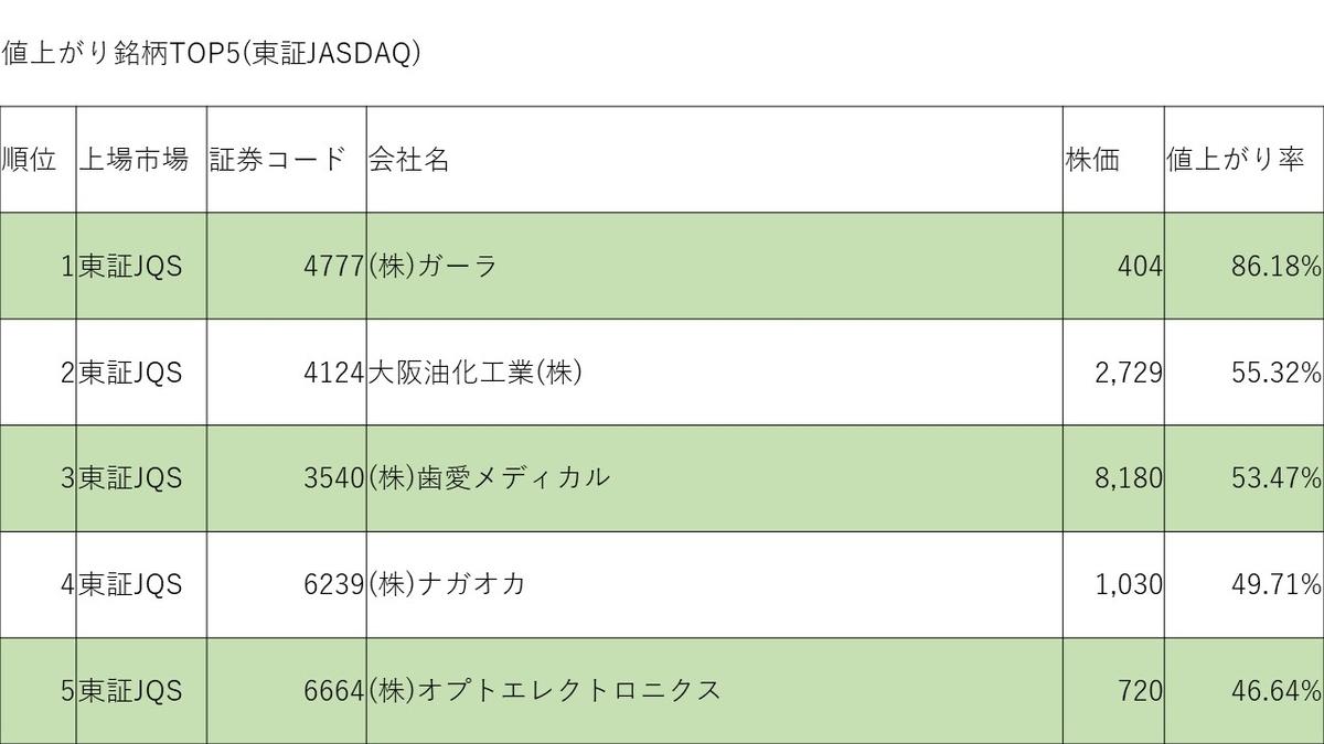 f:id:ishibashiran:20210403090943j:plain