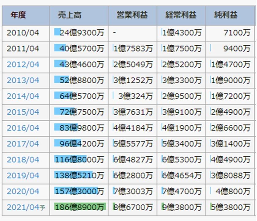 f:id:ishibashiran:20210403102741j:plain