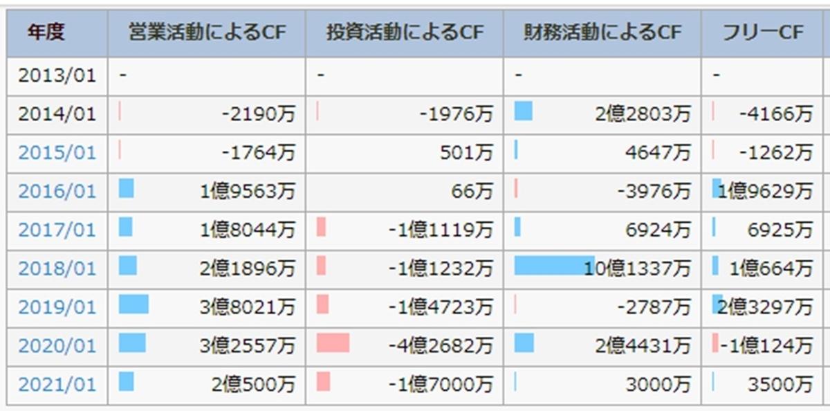f:id:ishibashiran:20210403105400j:plain