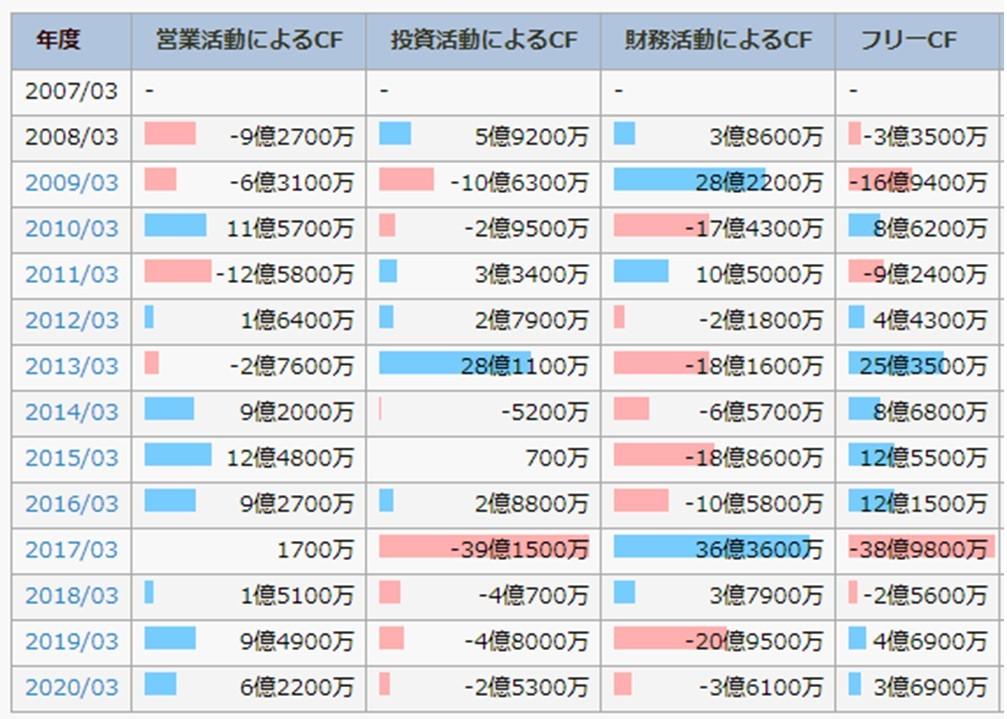 f:id:ishibashiran:20210403114329j:plain
