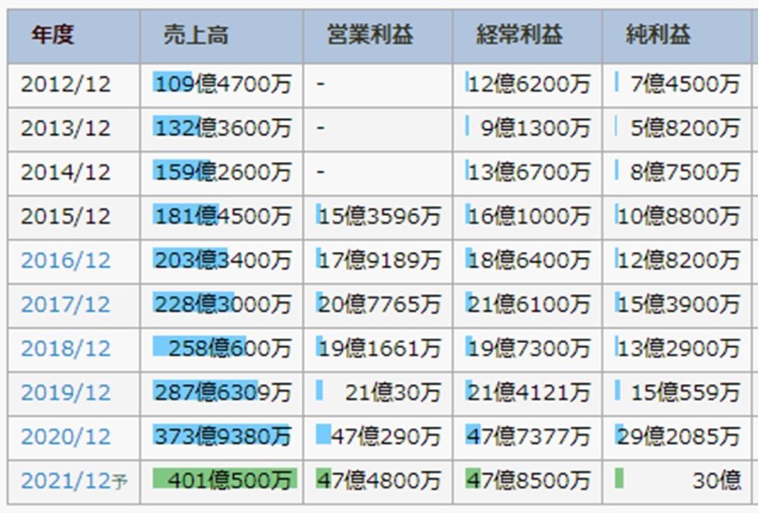 f:id:ishibashiran:20210403125744j:plain