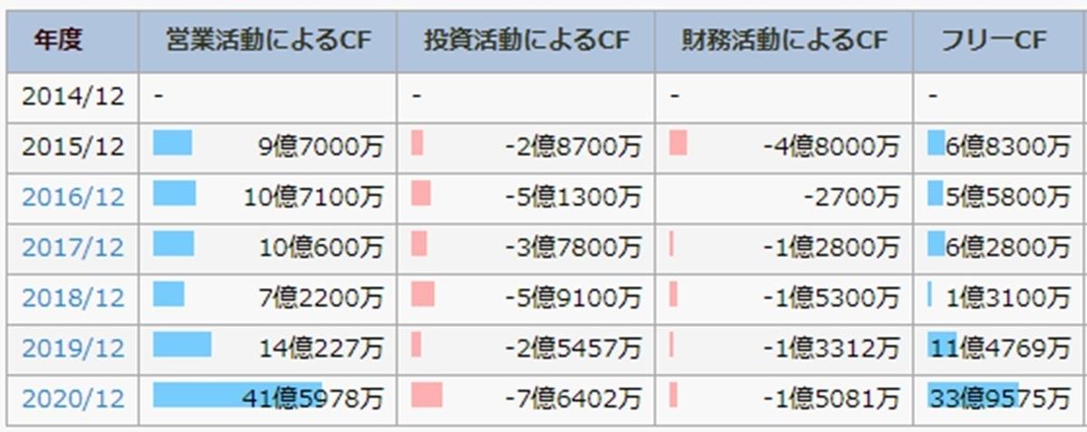 f:id:ishibashiran:20210403125757j:plain
