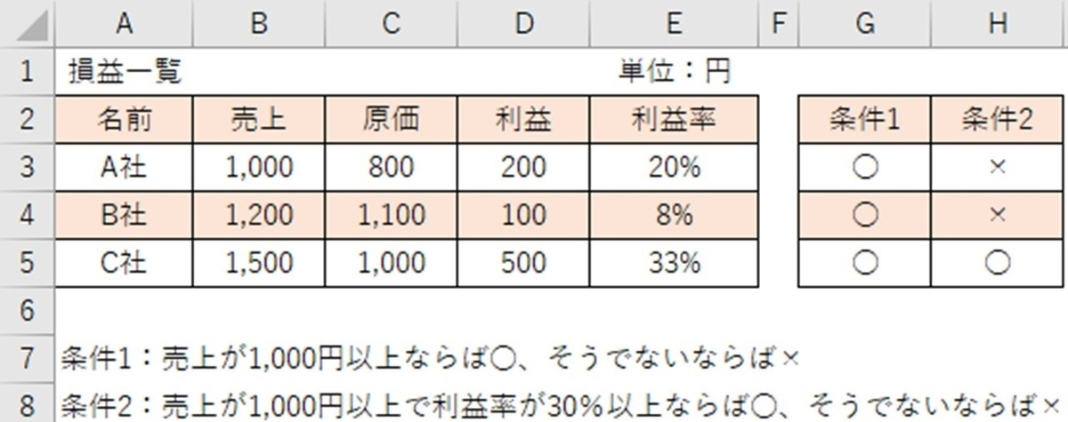 f:id:ishibashiran:20210405213429j:plain